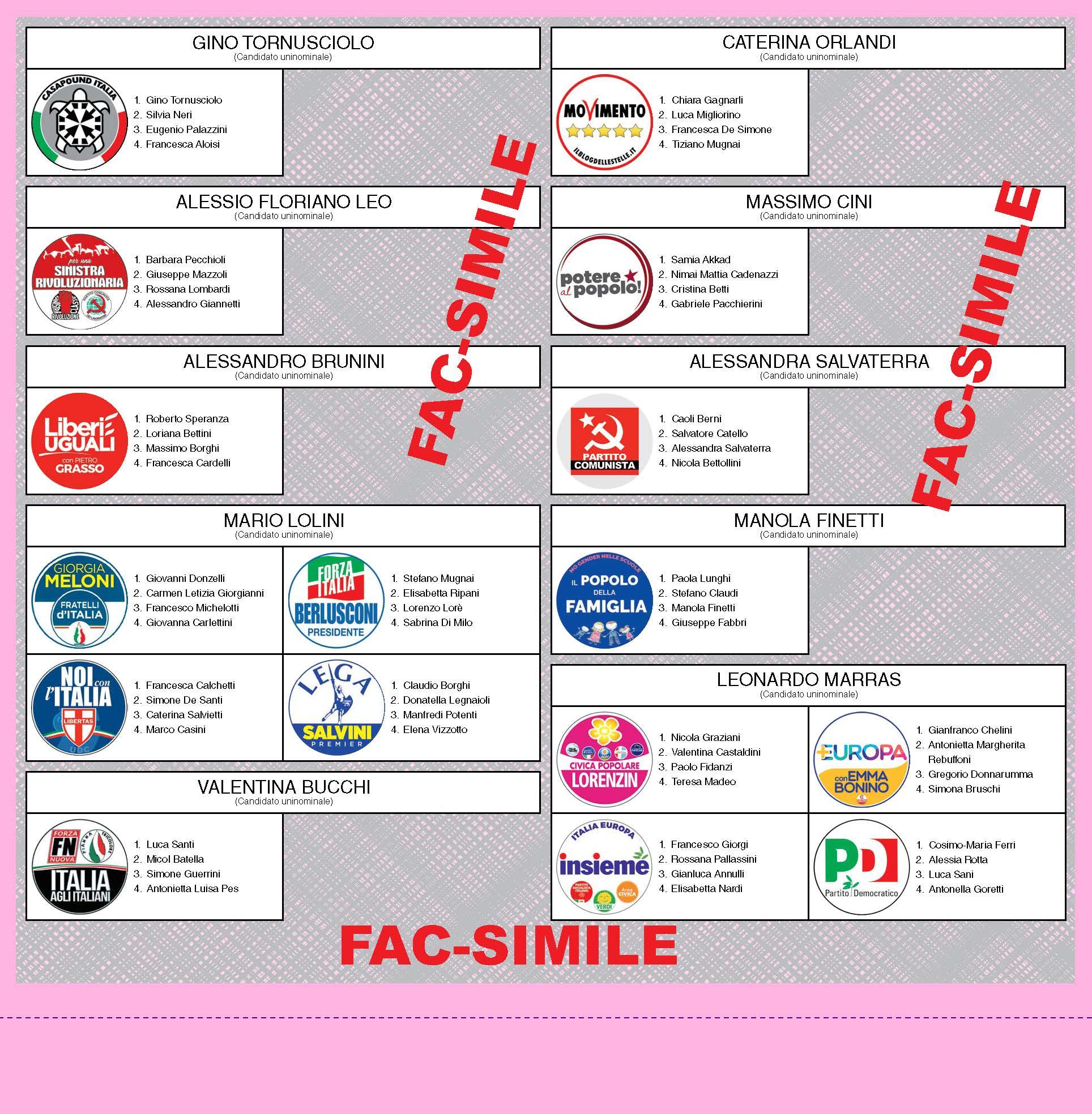 Comune di follonica elezioni politiche 4 marzo 2018 for Votazione camera dei deputati